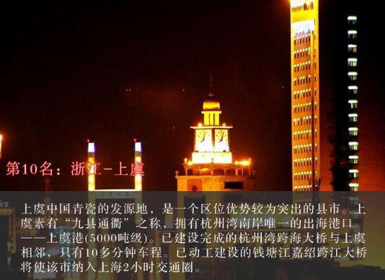 中国10大土豪县级市出炉 逃离高房价的好去处