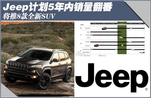 Jeep计划5年内销量翻番 将推8款全新SUV