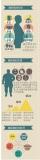 胖子患糖尿病风险是正常人2-4倍