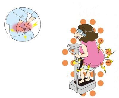 甩脂甩出腰肌劳损 或与所用甩脂机有关