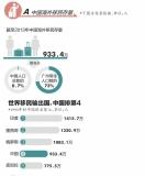 数据解读:中国人移民爱去哪?移民之后在干吗?