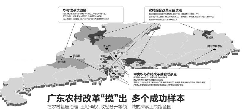 """创享·广东农村改革""""摸""""出多个成功样本"""