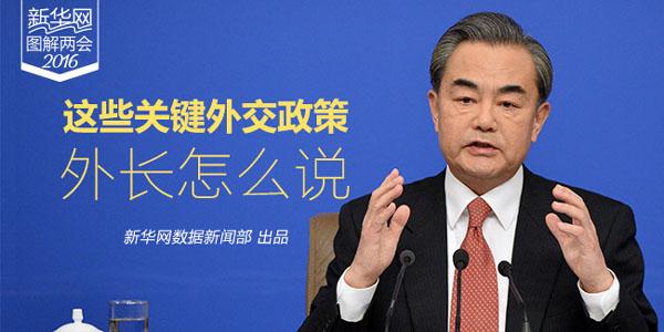 这些关键外交政策,王毅外长怎么说