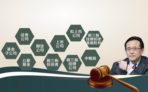 最高院与证监会联手试点证券期货纠纷多元化解机制