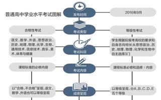 广东高考新政出炉:统考科目将从6科减到3科