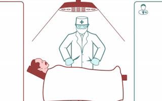 术后发现肠穿孔实行造瘘 深圳市人民医院被索赔约22万元