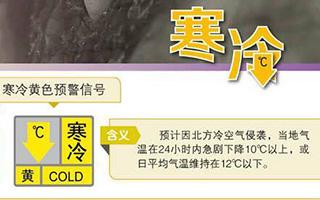 冬衣先别收!春节后首个寒冷黄色预警生效,今晚冷空气杀到广州