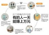 一天能赚上万元 南都暗访深圳医院社保套现链条