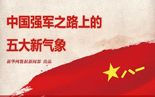 中国强军之路上的五大新气象