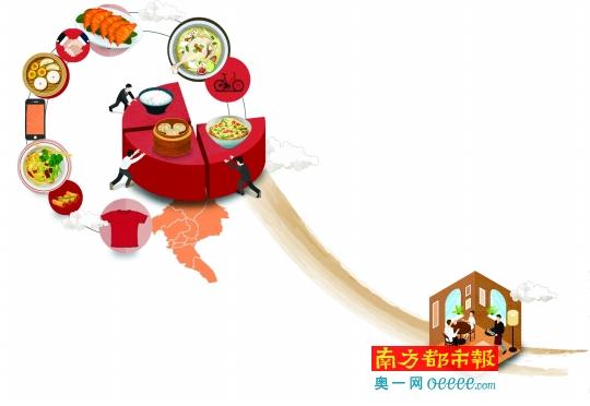 开茶楼的卖文创品做月饼的跟摩拜搞合作 餐饮界流行跨界风