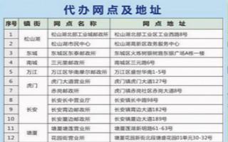 无需预约,东莞车主去这30个邮政网点也能办业务(内附名单)