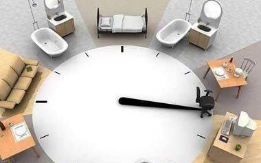 最佳人体排毒时间表,你了解多少?