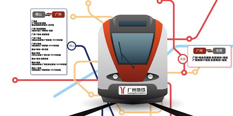 """一小时互通!广州将对接佛莞中10余地铁线,间接""""搭上""""深港"""