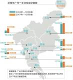 """单年卖房106亿,广州地产首现百亿级""""神盘"""""""