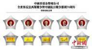 中国抗日战争胜利70周年纪念币在港发行